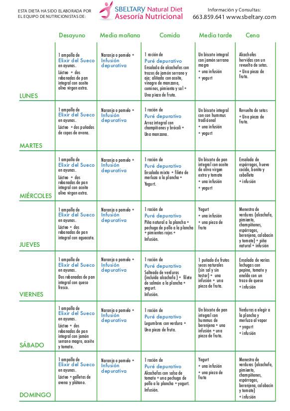 Dieta Depurativa Detox menu